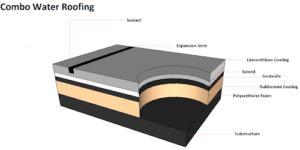 Combo Roof System Desert Dry Insulation work